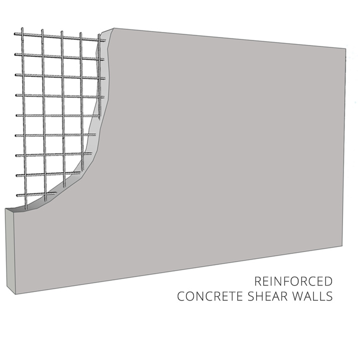 Technology - image concrete-wall on http://ardente.in